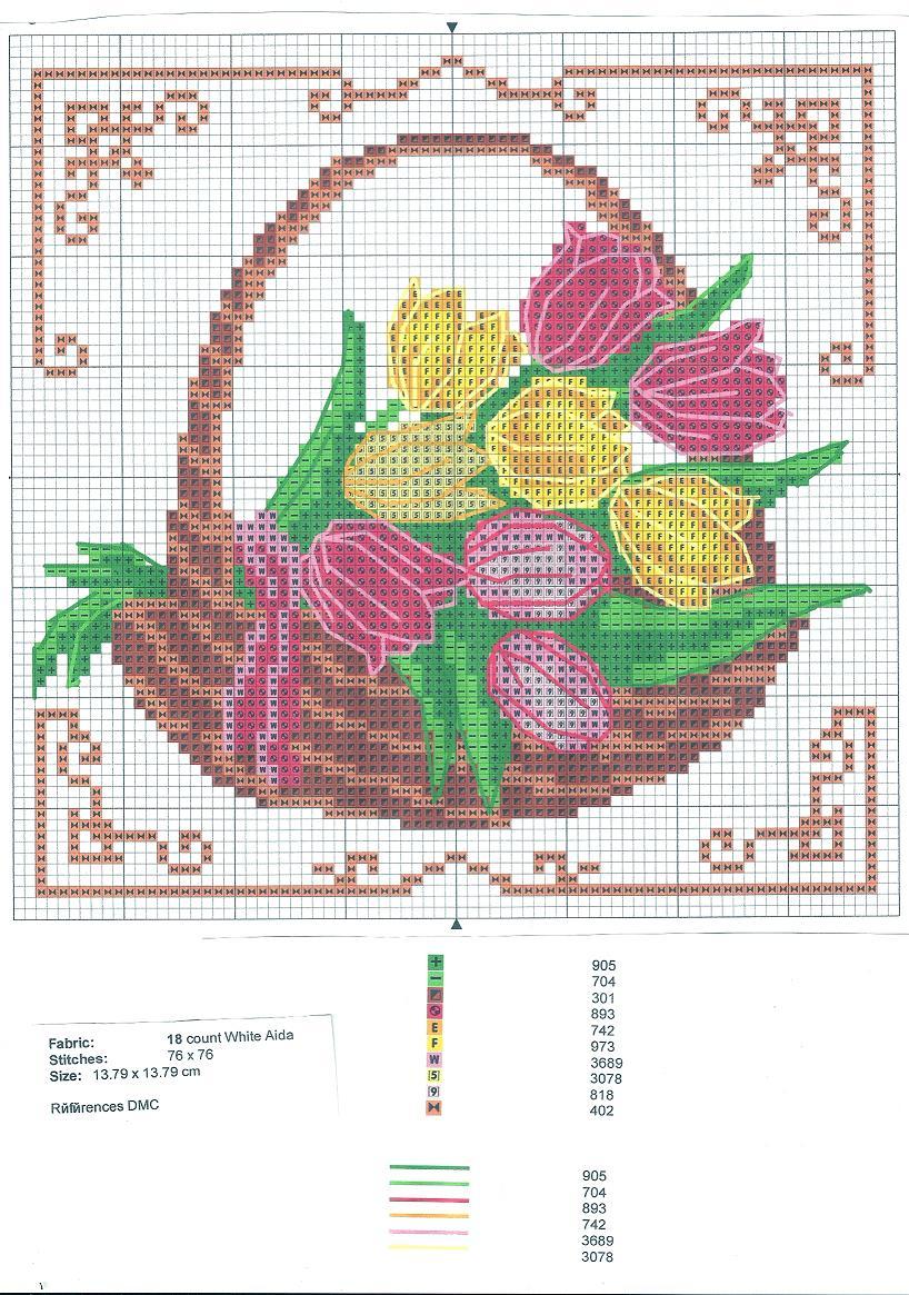 Schemi punto croce un cesto pieno di tulipani punto croce for Schemi di cabina di log